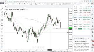 Forex Trading Analysis Jordan Johnson Million Dollar Visions 001