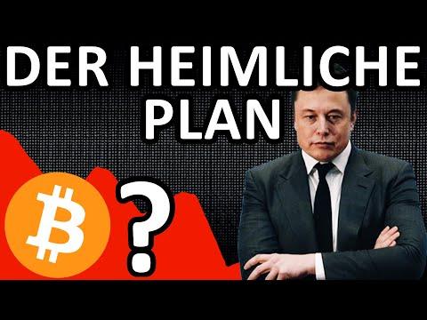 Piaci mélység bitcoin