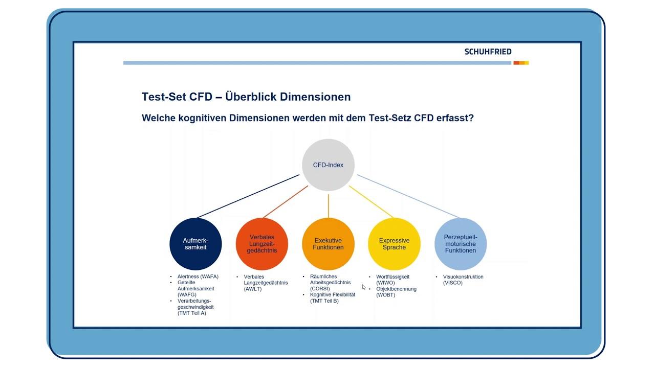 Kognitive Funktionen Demenz (CFD)