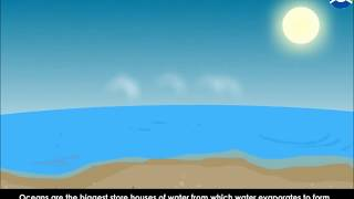 CH05-BIO – GEO – CHEMICAL CYCLES-PART05-WATER – CYCLE