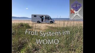Froli System im WOMO