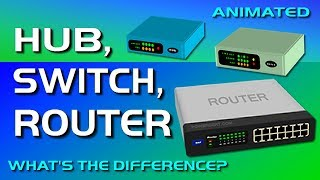 Hub, Switch, & Router Explained - What's the difference?