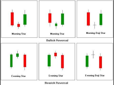 Dvejetainių opcionų prekybos sistemų apžvalgos