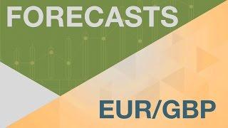 EUR/GBP EUR/GBP mantém os níveis