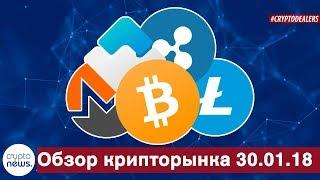 Сотрудничество между  Litecoin и Monero. Регуляция криптовалюты в Украине и России. Crypto News
