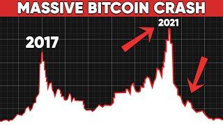 Next Crypto Crash 2021