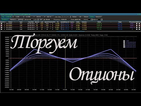 Живой график для бинарных опционов с сигналами