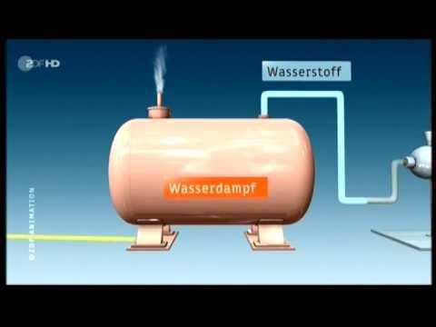 Das Benzin und den Elektrolyt zu mischen