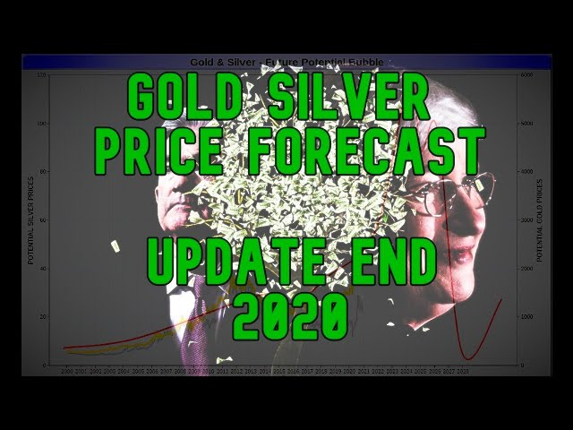 Gold & Silver Price Forecast 2021- Beyond Now Gone Exponential
