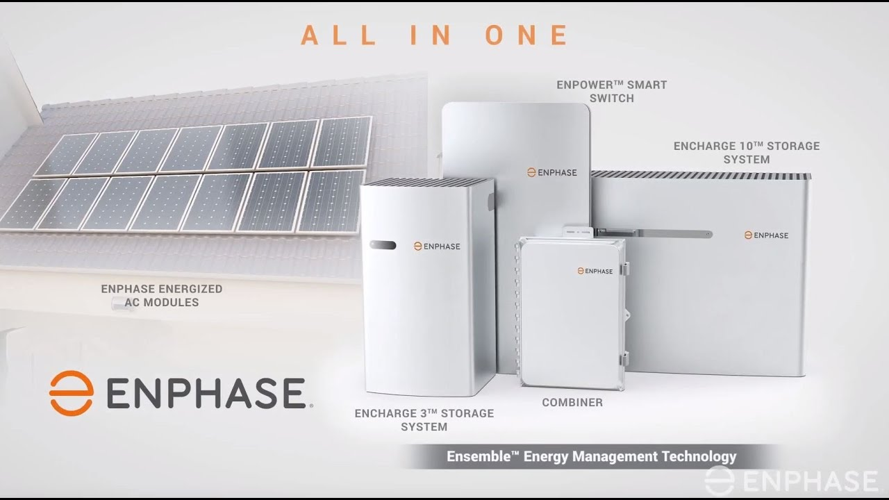 Ensemble™ Energy Management Technology