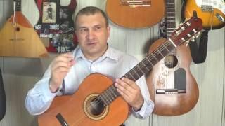 Техника гитариста. Технический минимум. Уровень №1