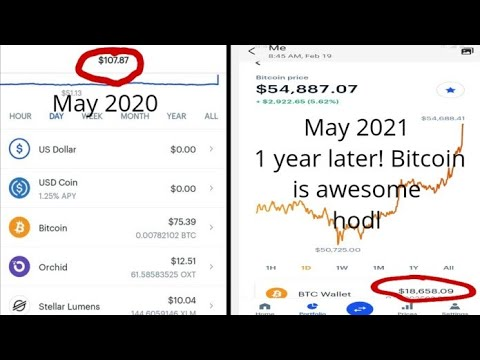 Egyszerű bitcoin bányász