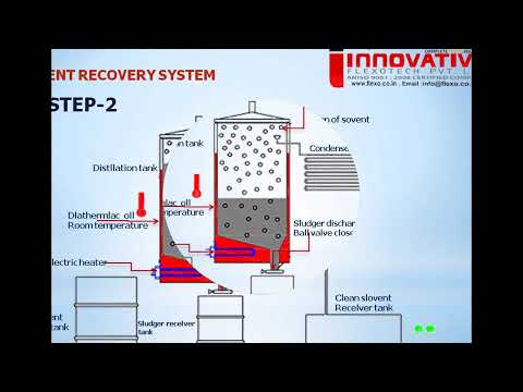 30 Liter Solvent Recovery System
