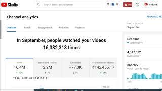 1 Crore Views In YouTube Money | YouTube Earning Proof 🔥🔥 | YouTube Unlocked