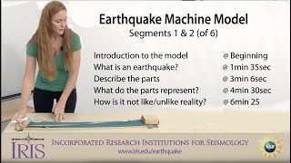 تحميل اغاني Demo of the Earthquake Machine Model: Segments 1 and 2 (of 6) MP3