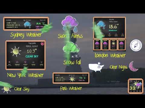 London Weather (Hourly Forecast) – Zenwort