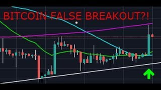 BITCOIN FALSE BREAKOUT?! OR ARE THE BULLS BACK?!