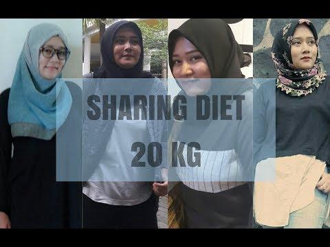Ulasan tentang obat murah untuk menurunkan berat badan