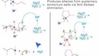 Learn Amines And Diazonium Salts meaning, concepts, formulas