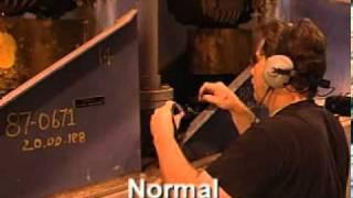 Video Hướng dẫn cách Chẩn đoán hư hỏng vòng bi, hộp số và động cơ điện