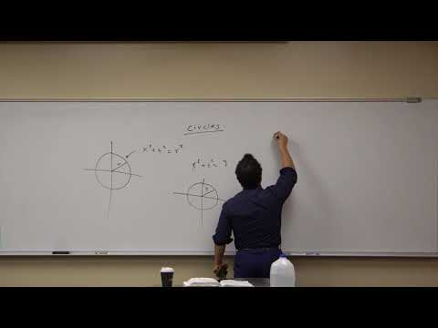 Algebra of Circles