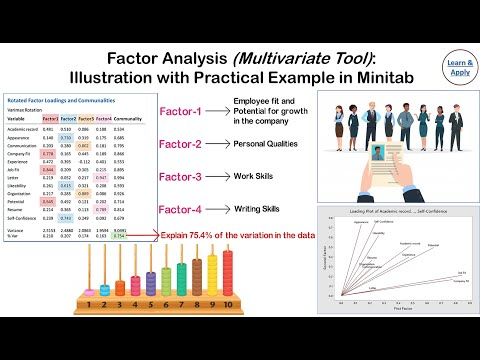 Factor Analysis: Illustration with Practical Example in Minitab