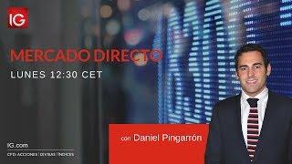 Mercado Directo - IG España Live Stream