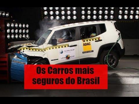 Os carros mais seguros do Brasil | Latin NCAP| motoreseacao
