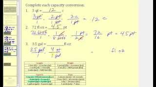Unit Conversions With American (Standard) Units - Length, Weight, Capacity
