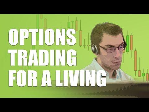 Migliori grafici per trading
