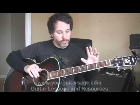 Beginner Guitar Lesson - Scales, Riff & Chords on the Fretboard