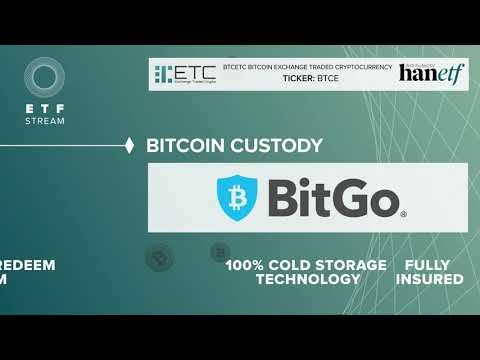 Bitcoin ateities sandorių rinkos dydis
