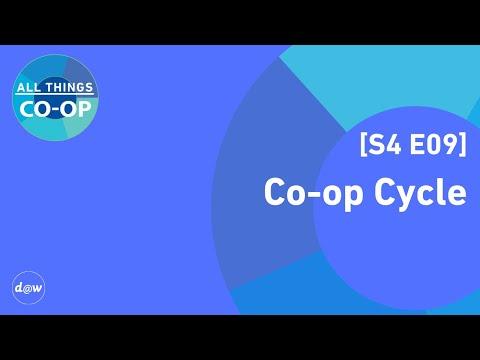 All Things Co-op: Co-op Cycle
