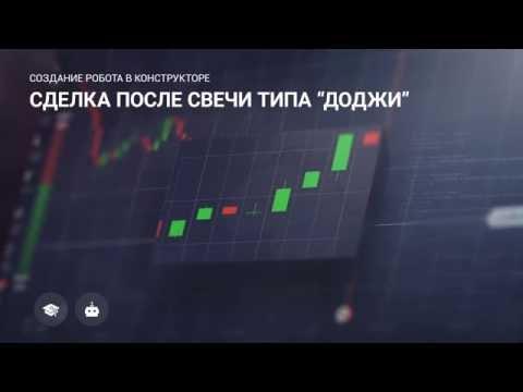 Торговля бинарными опционами по уровням фибоначчи видео