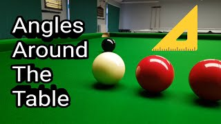 Angles Around The Table   Snooker Lesson
