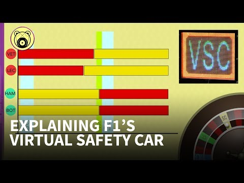 Image: Watch: How to stop Virtual Safety Cars from deciding races