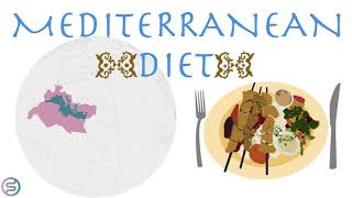 The Mediterranean Diet Explained.