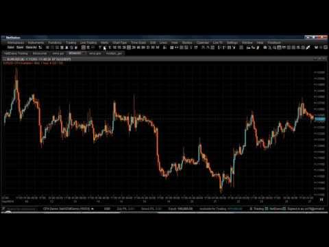 Broker forex bonus senza deposito