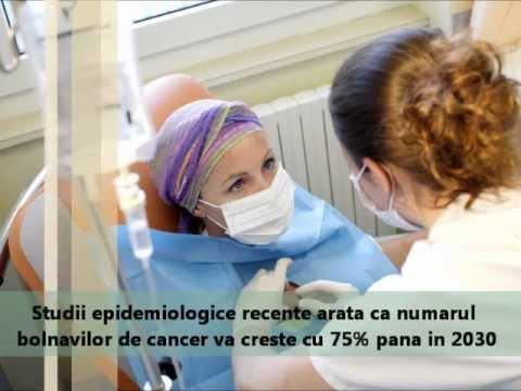 Cancerul de san 2019