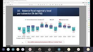 Perspectivas Reforma Tributaria Territorial 2021