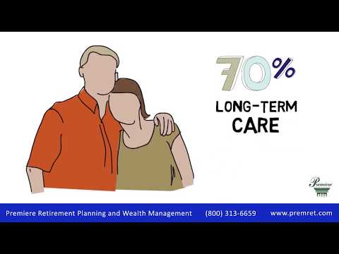 How Can You Plan for Long-Term Care?