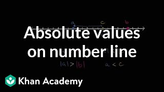 Comparing Absolute Values On Number Line
