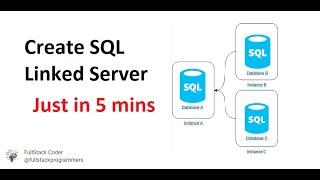 SQL Linked Server Tutorial - Access one sql server to other sql  server