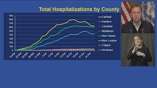 NEWS CONFERENCE: Gov. Lamont announces hospitalizations continue to trend down