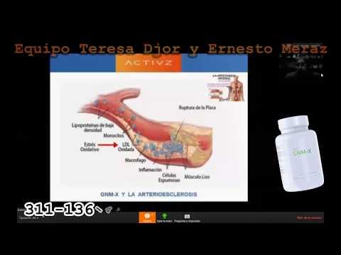 Síntomas de la hipertensión de corazón