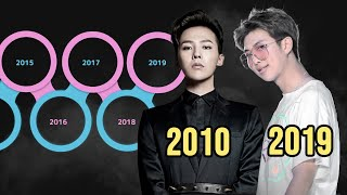 The Biggest Kpop Events of the Last 10 Years!