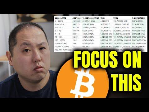 Broker bitcoin kanada