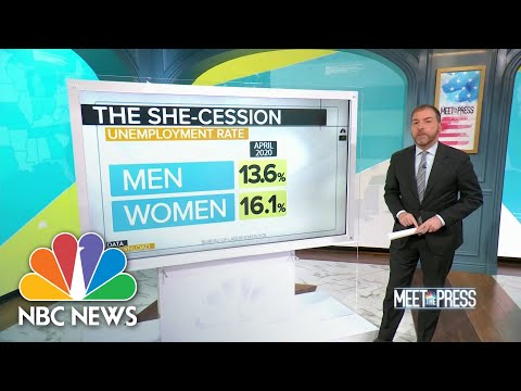 Covid Job Losses Hit Working Mothers Especially Hard | Meet The Press | NBC News