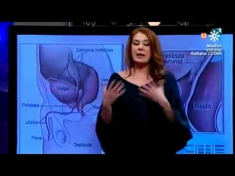 Indicações de câncer de próstata para uso