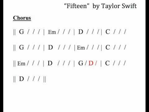 Taylor Swift Teardrops On My Guitar Guitar Chords Idea Gallery